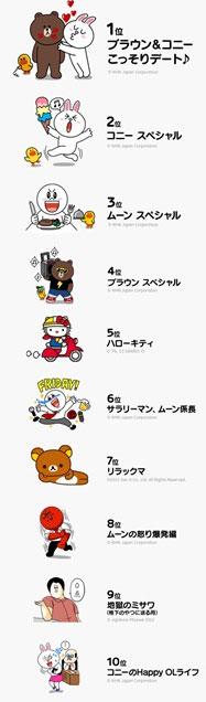 stamp-ninki-ranking