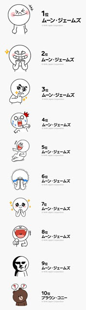 stamp-use-ranking | NO:172 | 無料LINE ...